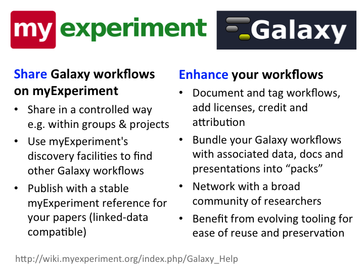 myExperiment-Galaxy slide image
