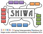 Shiwa Project logo